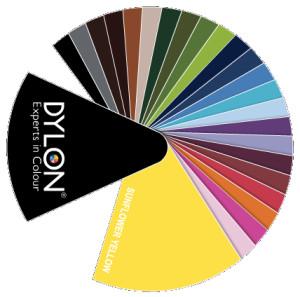 what_colour_for_this_dress_kleurenwaaierDylon
